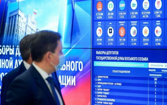 ЦИК России озвучил итоги выборов в Госдуму